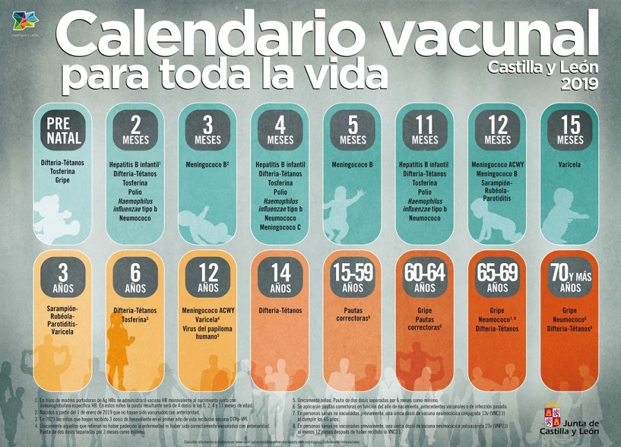 vacunas infantiles viaje
