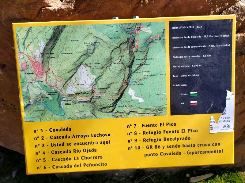 panel informativo sendero cascadas de covaleda
